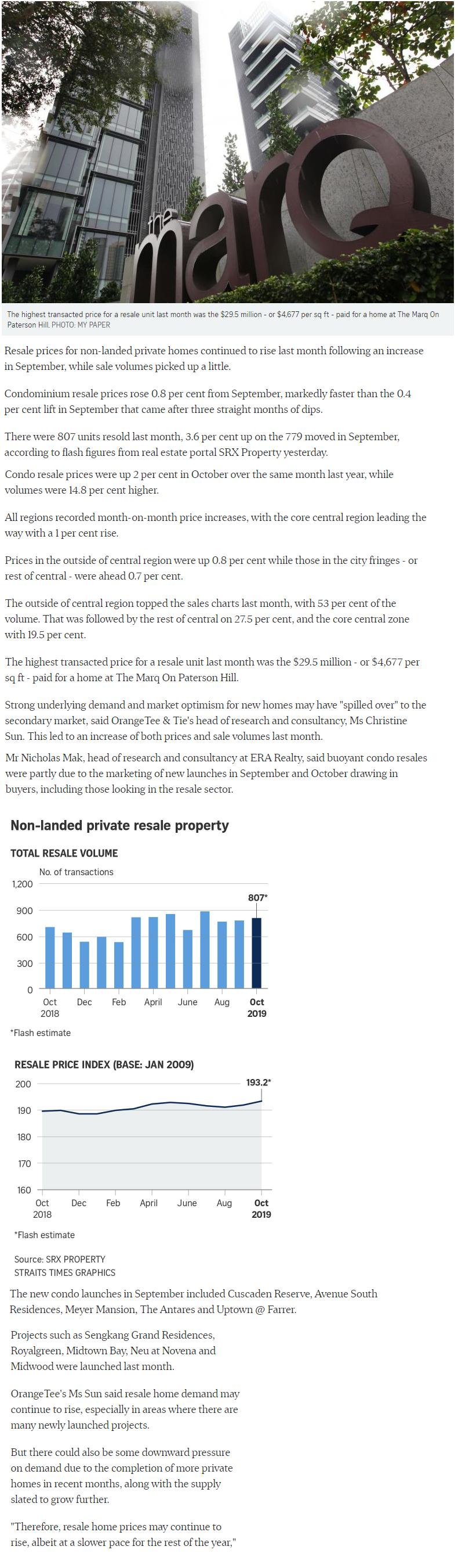 Peak Residence - Singapore Condo Resale Prices Up 0.8% Last Month