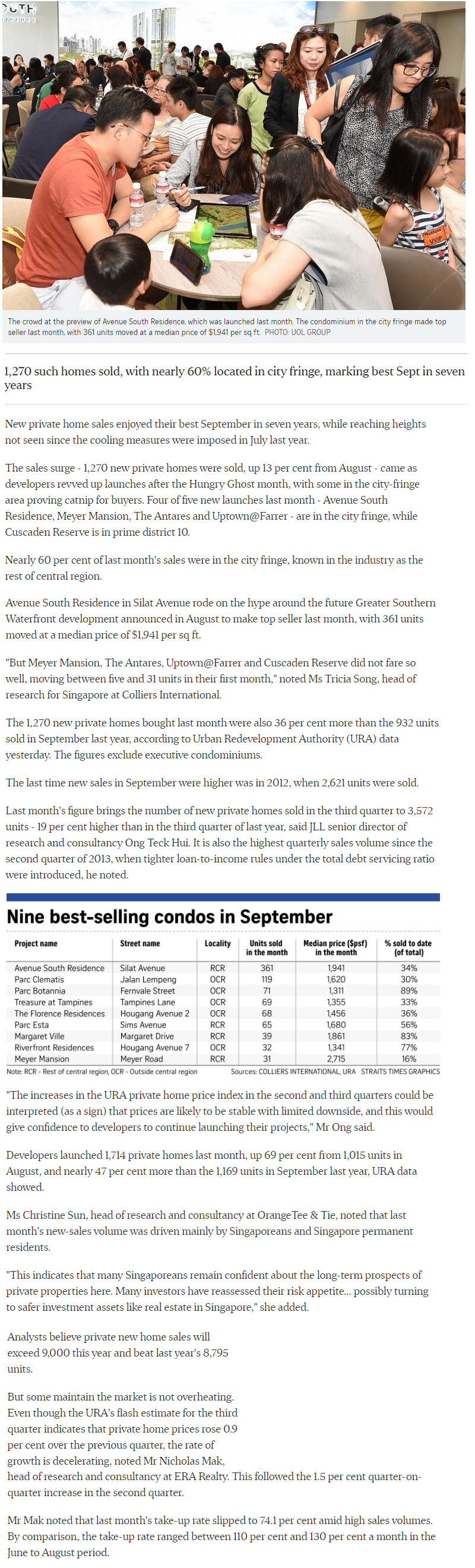 Peak Residence - New private Home Sales Hit A Hight In September